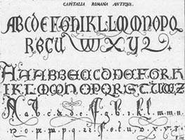 Egyptian writing images hieroglyphics roman alphabet thecheapjerseys Gallery